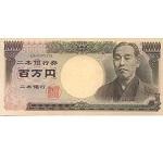 インデックス投資の儲け(評価益)が100万円を突破しました - サムネイル