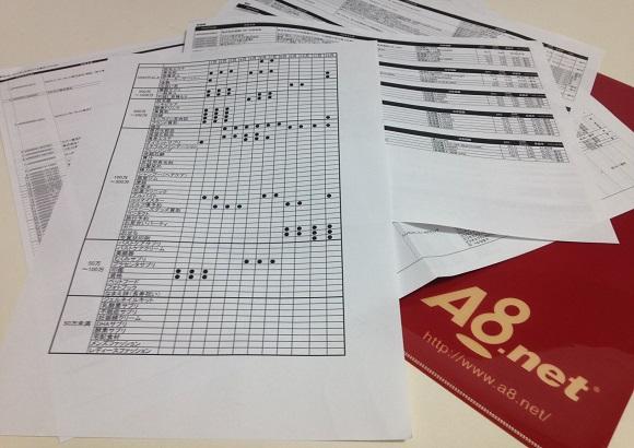 ASP(A8.net)担当者との打ち合わせ内容