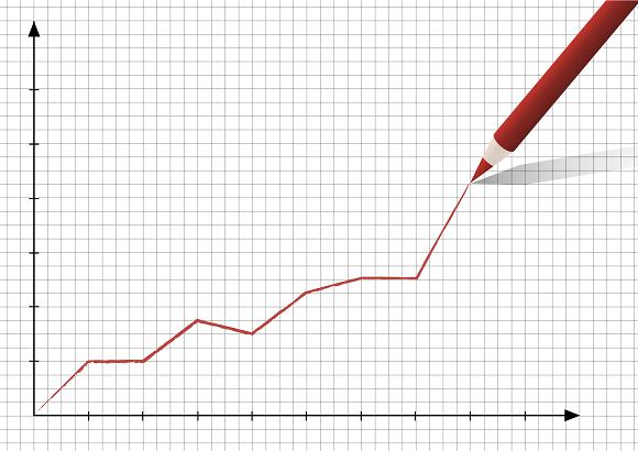 アフィリエイトの発生金額推移